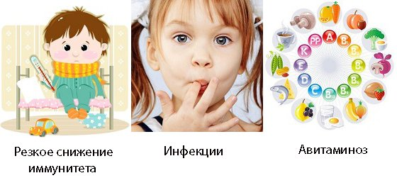 Покраснение на десне у ребенка